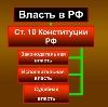 Органы власти в Топчихе